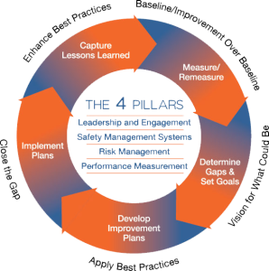 The 4 Pillars Graphic web resolution no background