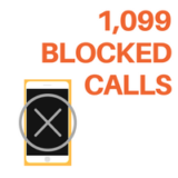 CellControl Blocked calls Eldeco, Inc.